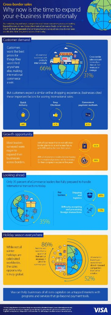 GME Infographic cross-border payments