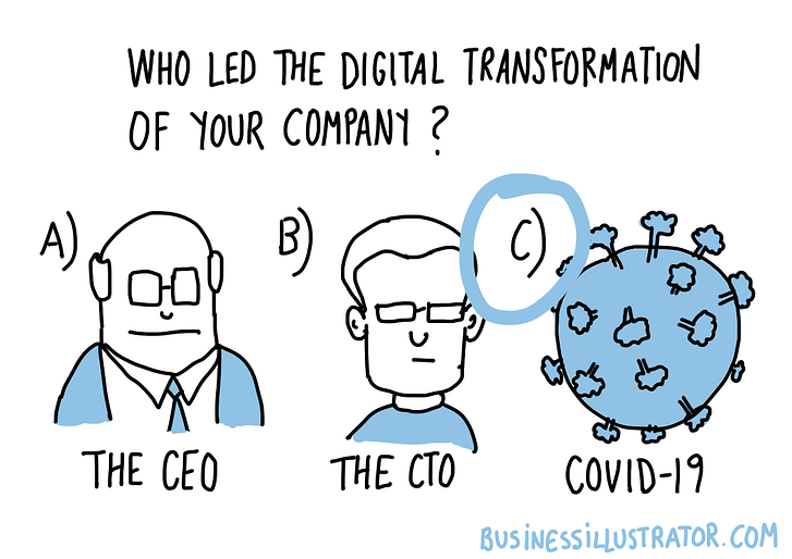 corona-covid-cartoon-digital-transformation